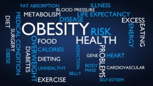 World Cloud Global Obesity Crisis (Source: Fotolia)